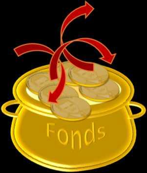 Fondstopf