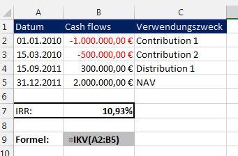 Muster für die Ermittlung der IRR in MS-Excel